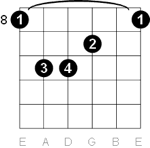 19-Generating Interest with Chords