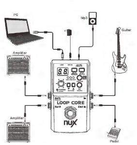 nux-loop-core-2