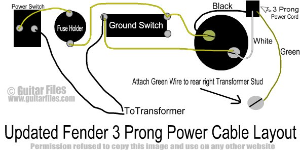 3 Prong Power Cord Wiring Diagram from www.guitarfella.com